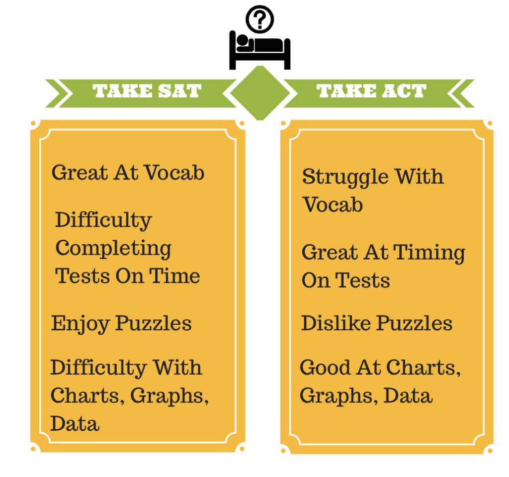 What are some good ways to prepare for the SAT?